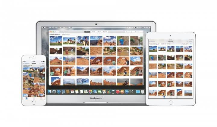 OS X und iOS